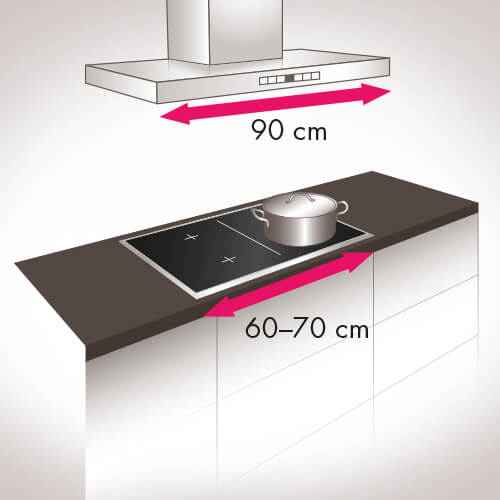 The width of an extractor hood depends on the distance to the hob.