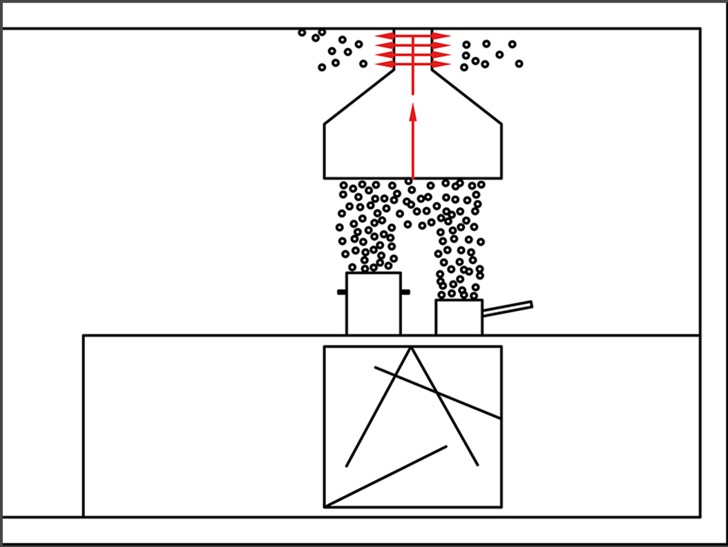 Recirculating air example