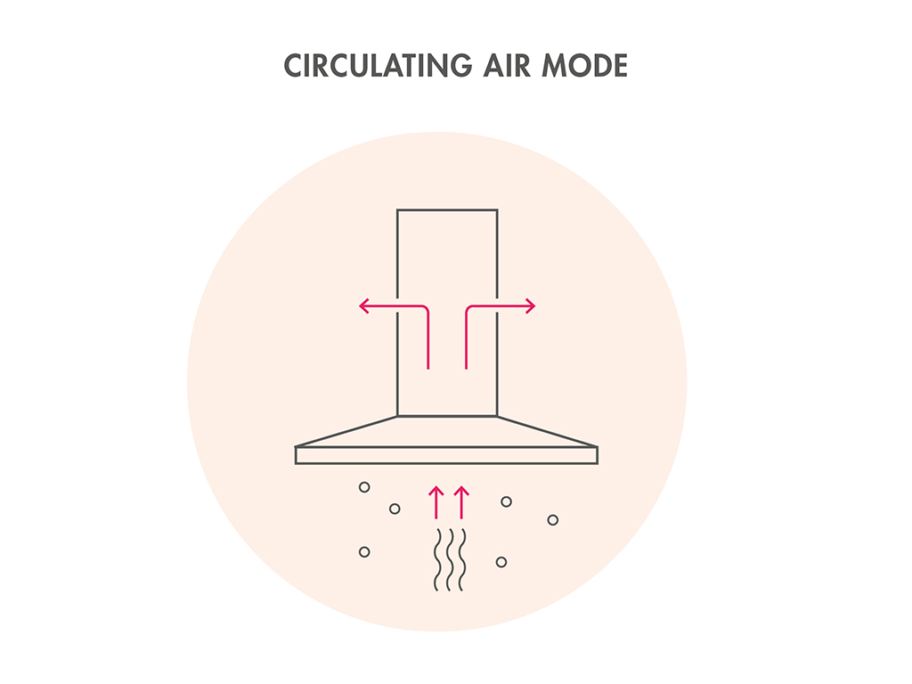 Circulating air mode