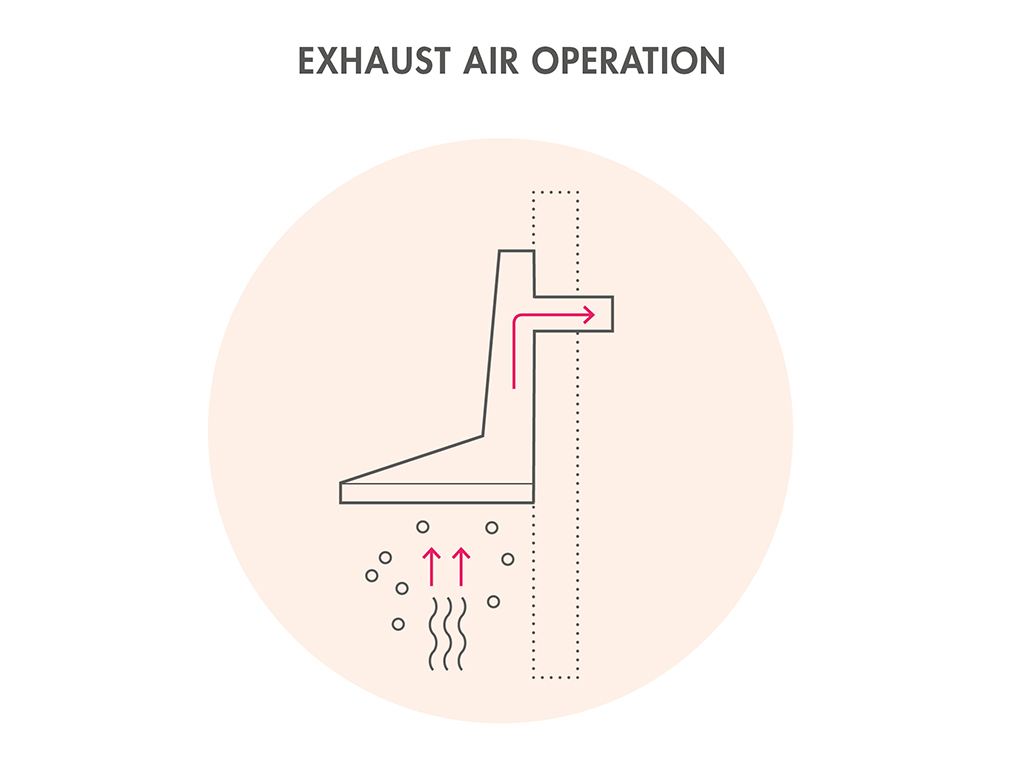 Exhaust air operation