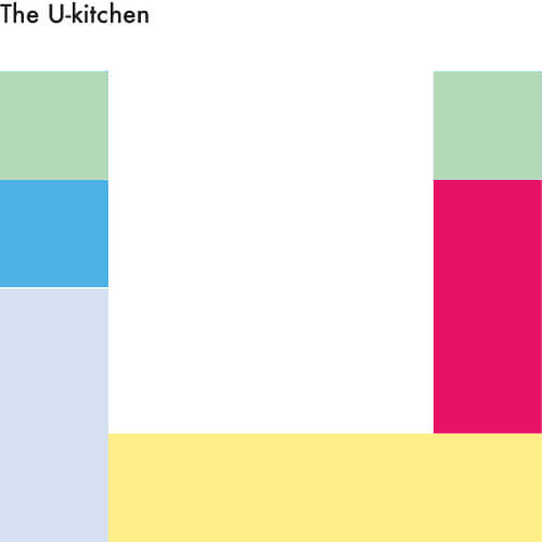 The U-kitchen